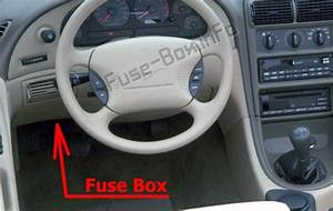 Fuse Box Diagram  U0026gt  Ford Mustang  1998