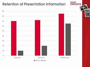 Visual Aids In Presentations  The Complete Guide