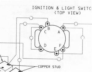 2002 Harley Davidson Ultra Classic Wiring Diagram : wayne i have a 1995 heritage softail the problem i have ~ A.2002-acura-tl-radio.info Haus und Dekorationen
