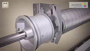 Wasseruhr Einbauen Anleitung : standardbeschlag der industrietore typ proplus mit ~ A.2002-acura-tl-radio.info Haus und Dekorationen