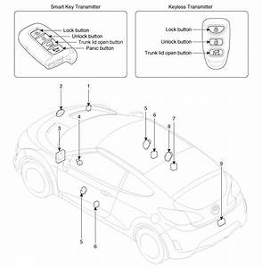 Hyundai Veloster  Components And Components Location