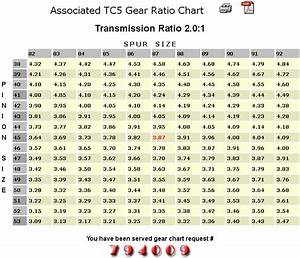 Just Dial Chart Team Associated Tc6 Thread Page 209 R C Tech Forums
