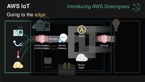 Announcing AWS Greengrass - January 2017 AWS Online Tech Talks