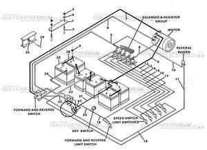 Club Car 36v Wiring Diagram On Youtube : club car ds 85 86 87 88 36v wiring diagram golf ~ A.2002-acura-tl-radio.info Haus und Dekorationen