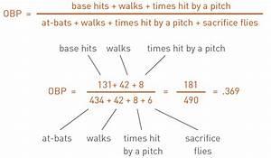 From The Size Of A Baseball  U2013 Baseball Field Guide