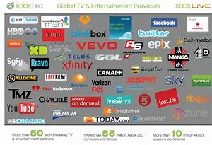 Microsoft Partnering With 50 World-leading TV and ...