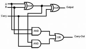 Logic Diagram Gates : circuit diagram of calculator using logic gates ~ A.2002-acura-tl-radio.info Haus und Dekorationen