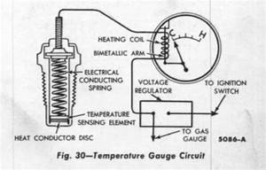 Temperature Gauge Circuit Diagram Of 1958 Ford Cars