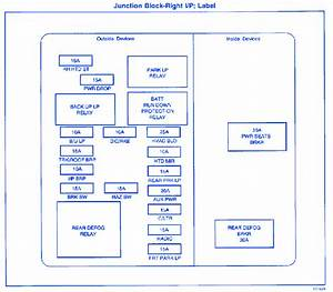 Chevrolet Impala 2001 Fuse Box  Block Circuit Breaker Diagram
