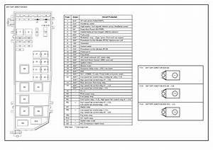 2005 Mazda Tribute Fuse Box Diagram