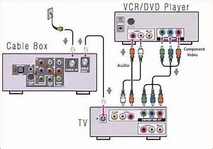 Tv Dvd Cable Box Diagram Connecting Together