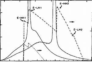 Schema Electrique Laguna 1 Phase 2