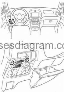 Fuse Box Toyota Rav4 2000