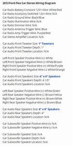 Ford Flex Radio Wiring Diagram