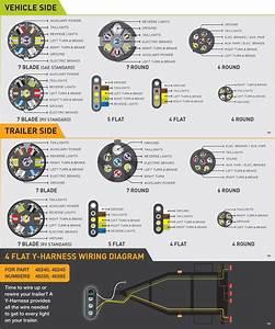 Semi Trailer Plug Wiring Diagram 7 Way