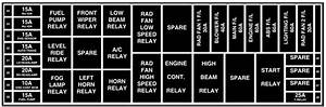 2002 Wh Statesman Series Ii Fuse    Relay Diagram
