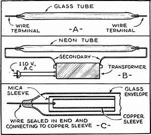 The  U0026quot Neon U0026quot  Interference Problem  October 1935  Radio