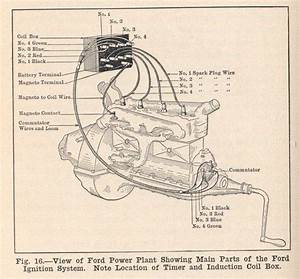 Model A Ford Ignition Wiring Diagram