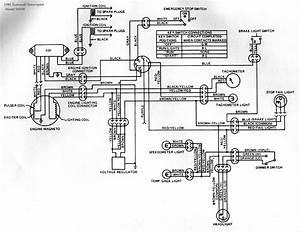 Kz1300 Wiring Diagram : kawasaki ltd 440 wiring diagram ~ A.2002-acura-tl-radio.info Haus und Dekorationen