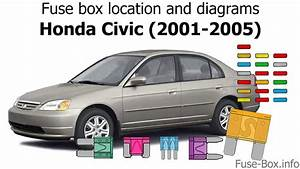 Honda Civic Fuse Diagram