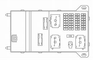 2014 Lincoln Mkz Fuse Box Diagram