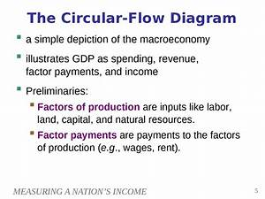 34 In A Simple Circular Flow Diagram That Explains Gdp