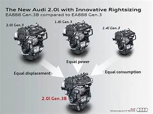 Behind Audi U2019s New  U201crightsized U201d Efficient Ea888 Gen 3b