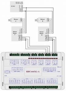 Ruida Rdc6442g Laser Controller For Co2 Laser Cutting