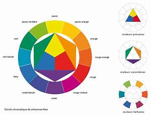 cercle chromatique itten theorie couleur pinterest With comment faire des couleurs