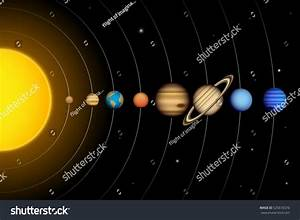 Vector Solar System Planets Diagram Stock Vector 525616576