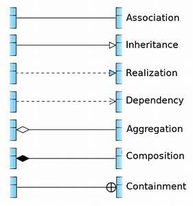 1 12  Uml Diagram Notation  U2014 Gda Developer Guide 9 19