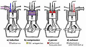 3d Animation Of Rotary Internal Combustion Engine This 3d