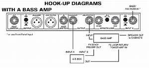 Hooking Up A Sansamp Rbi Preamp To A Gk 1001rb