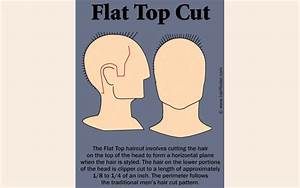 How To Cut A Flat Top