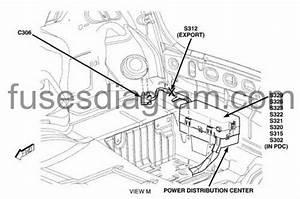 Fuses And Relays Box Diagram Chrysler 300