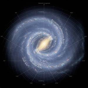 New map confirms 4 Milky Way arms | Space | EarthSky