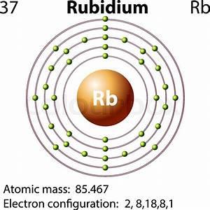Electron Dot Diagram For Rubidium