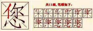 Template For Chinese Character Formation And Stroke Order