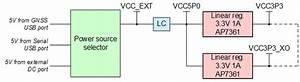 Lime-gpsdo V1 0 Hardware Description