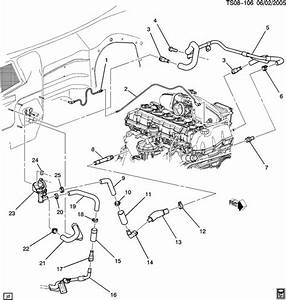 Wiring Diagram For 06 Buick Rainier Youtube