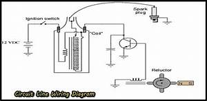 Full Circuit Wiring Diagram New