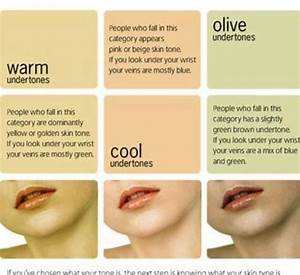 Estee Lauder Double Wear Tone Chart Great Chart To Help You Choose A Foundation Color By