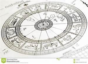 Hjulzodiac Arkivfoto  Bild Av Cirkel  Horoskop  Scorpio