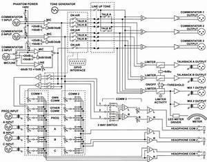 D104 To Uniden Washington 5 Pin Wiring Diagram