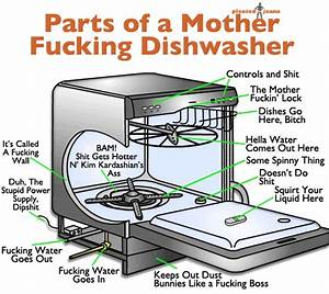 Parts Of A Mother Fucking Dishwasher