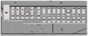 Fuse Box Diagram  U0026gt  Lincoln Continental  2017