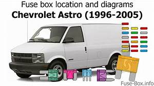 Fuse Box Location And Diagrams  Chevrolet Astro  1996-2005