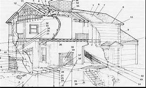 House Diagram  Brochure  With Words And Definitions