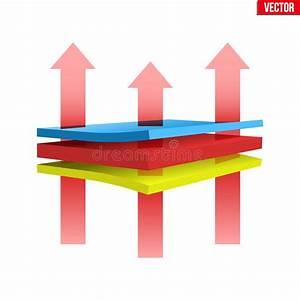 Moisture Wicking Process Chart Stock Vector