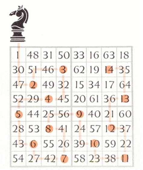 Los mejores juegos de matem�ticas est�n disponibles en juegos 10.com. Ajedrez en el Alfonso XI: EL AJEDREZ Y LAS MATEMÁTICAS